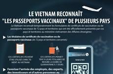 """Le Vietnam reconnaît """"les passeports vaccinaux"""" de plusieurs pays"""