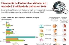 L'économie de l'Internet au Vietnam est estimée à 9 milliards de dollars en 2018