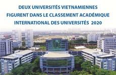 Deux universités vietnamiennes fugurent dans l'ARWU 2020