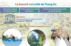 La beauté naturelle du complexe paysager de Trang An