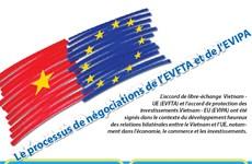 Le processus de négociations de l'EVFTA et de l'EVIPA