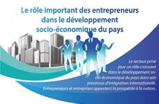 Le rôle important des entrepreneurs dans le développement socio-économique du pays