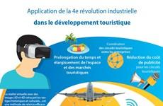 Application de la 4e révolution industrielle dansle développement touristique