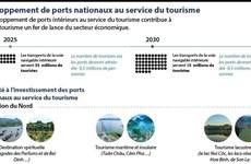 Développement de ports fluviaux intérieurs au service du tourisme
