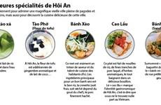 Les meilleures spécialités de Hôi An