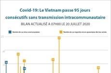 Covid-19: Le Vietnam passe 95 jours  consécutifs sans transmission intracommunautaire