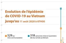 Évolution de l'épidémie de COVID-19 au Vietnam jusqu'au 11 août 2020 à07H00