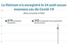 Le Vietnam n'a enregistré le 24 août aucun nouveau cas de Covid-19