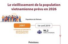 Le vieillissement de la population vietnamienne prévu en 2026