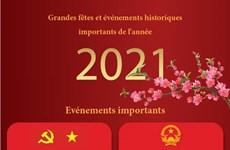 Grandes fêtes et événements historiques importants de l'année 2021