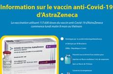 Information sur le vaccin anti-Covid-19 d'AstraZeneca
