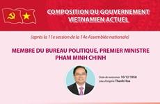Composition du gouvernement vietnamien actuel