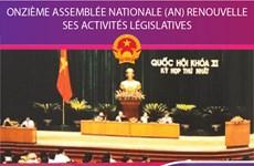 Onzième Assemblée nationale du Vietnam