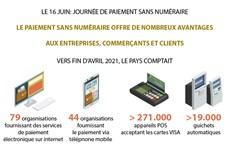 Le 16 juin: journée de paiement sans numéraire