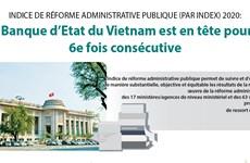 PAR INDEX 2020: la Banque d'Etat du Vietnam est en tête pour la 6e fois consécutive