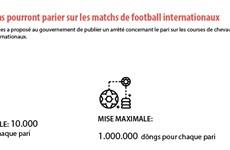 Les Vietnamiens pourront parier sur les matchs de football internationaux
