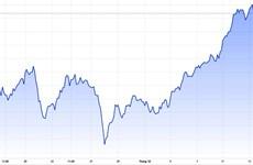 Bourse du Vietnam: des investisseurs s'attendent à un plan de relance économique