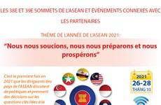 Les 38e et 39e Sommets de l'ASEAN et événements connexes avec les partenaires