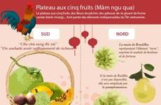 Plateau aux cinq fruits (Mâm ngu qua)