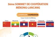 Le 3ème Sommet de coopération Mékong - Lancang