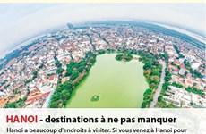 Hanoi - destination à ne pas manquer