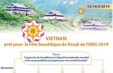 Le Vietnam est prêt pour  la Fête bouddique du Vesak de l'ONU 2019