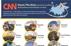 CNN: Hanoï, Phu Quôc parmi les meilleures destinations touristiques en Asie