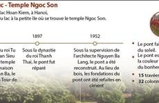 Le pont Thê Huc - Symbole de la beauté culturelle de Hanoi