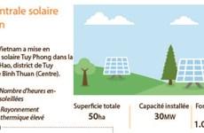 La première centrale solaire à Binh Thuan