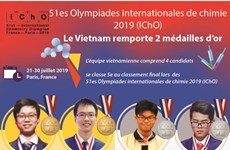 Le Vietnam brille aux Olympiades internationales de chimie 2019