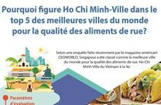 Ho CHi Minh-Ville dans le top 5 meilleures villes du monde pour la qualité des alimets de rue
