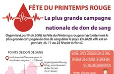 La Fête du Printemps rouge - La plus grande campagne  nationale de don de sang