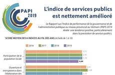 PAPI 2019: L'indice de services publics est nettement amélioré