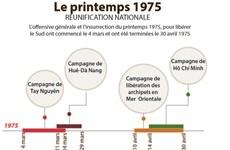 Le printemps 1975 - Réunification nationale