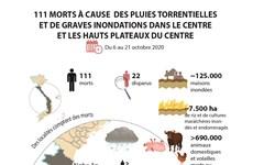 111 morts à cause des inondations dans le Centre et les Hauts Plateaux du Centre