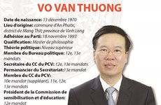 Vo Van Thuong: Permanencier du Secrétariat du CC du PCV