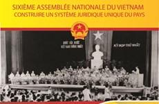 Sixième Assemblée nationale du Vietnam