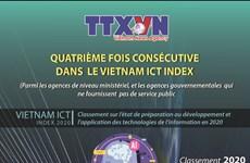 Agence vietnamienne d'Information: 4e fois consécutive dans le Vietnam ICT INDEX