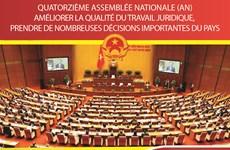 Quatorzième Assemblée nationale du Vietnam
