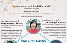 Cinq Vietnamiens dans le top 100 des meilleurs scientifiques d'Asie