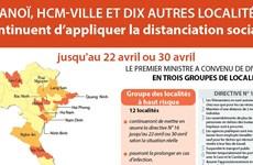 Hanoï, HCM-Ville et dix autres localités continuent d'appliquer la distanciation sociale