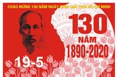 De nombreuses activités en l'honneur de l'anniversaire de la naissance du Président Hô Chi Minh
