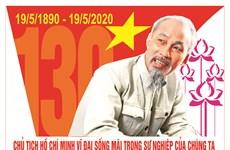 """130e anniversaire de Hô Chi Minh : Programme artistique """"Chant de printemps dédié au Président"""""""