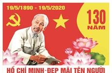 De nombreuses activités prévues pour marquer le 130e anniversaire du Président Ho Chi Minh