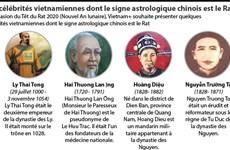 Des célébrités vietnamiennes dont le signe astrologique chinois est le Rat