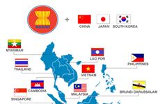 """AMRO : l'ASEAN+3 connaîtra une reprise économique en forme de lettre """"U"""""""