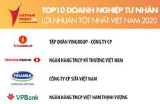 Publication de la liste des 500 entreprises du Vietnam aux plus grands profits en 2020