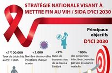 Stratégie nationale visant à mettre fin au VIH / SIDA d'ici 2030