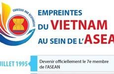 Empreintes du Vietnam au sein de l'ASEAN