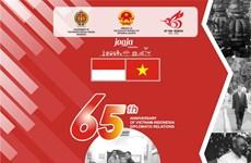 Exposition de photos célébrant les 65 ans des relations diplomatiques Vietnam-Indonésie